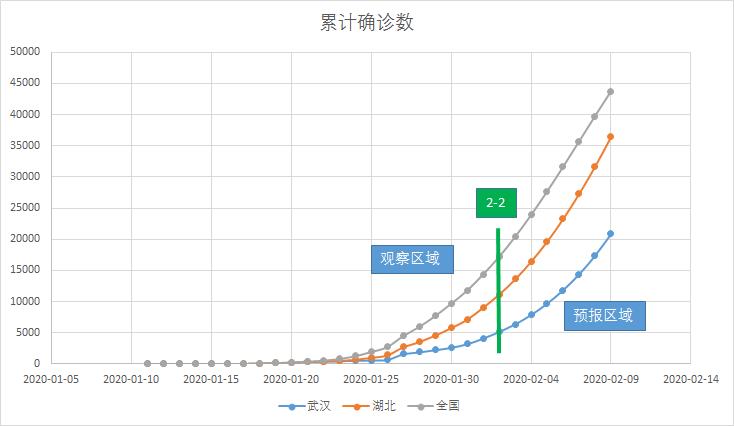 http://hanshan.info/data/attachment/album/202002/05/085235saoiw3vn0saooprv.png